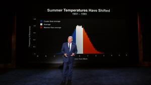 Al Gore Inconvenient